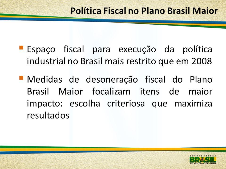 Política Fiscal no Plano Brasil Maior