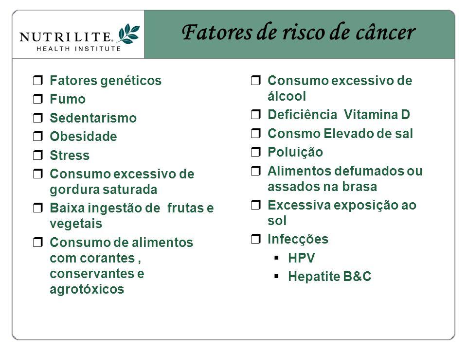 Fatores de risco de câncer