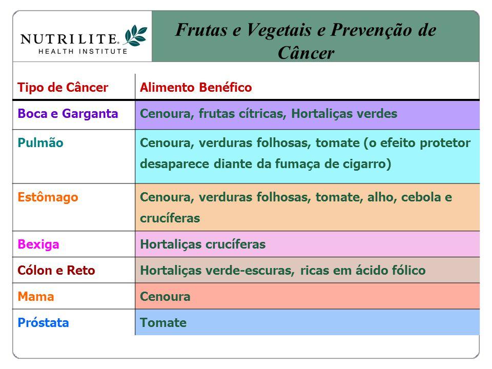 Frutas e Vegetais e Prevenção de Câncer