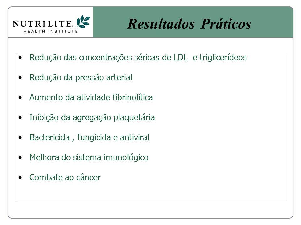 Resultados Práticos Redução das concentrações séricas de LDL e triglicerídeos. Redução da pressão arterial.