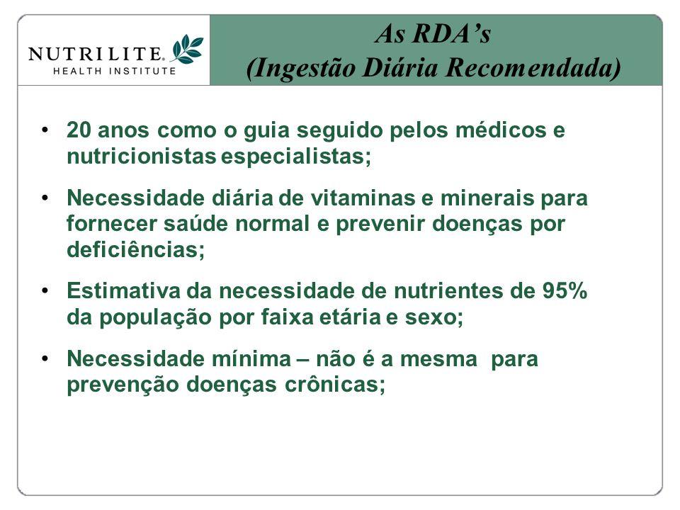As RDA's (Ingestão Diária Recomendada)