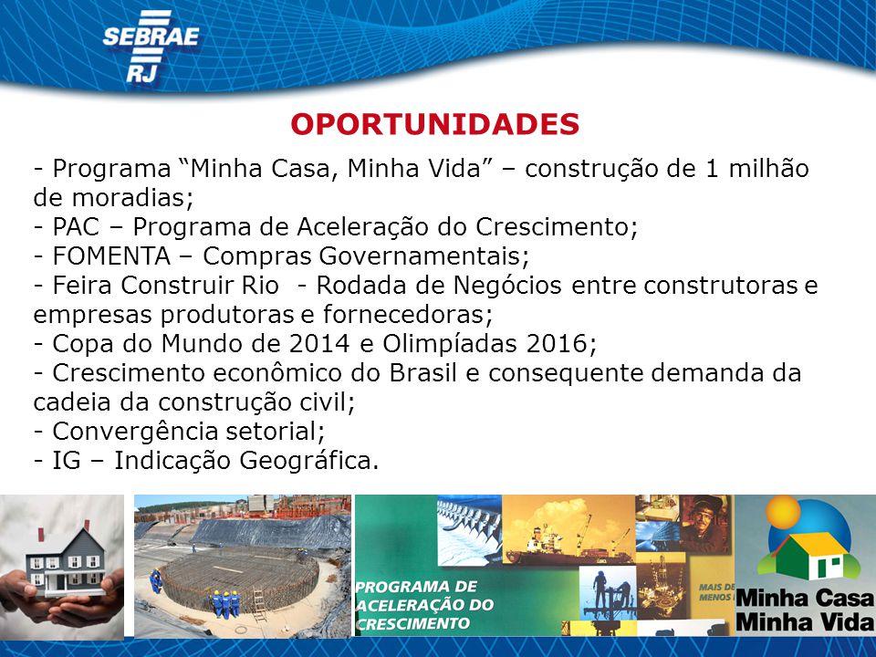 OPORTUNIDADES Programa Minha Casa, Minha Vida – construção de 1 milhão de moradias; PAC – Programa de Aceleração do Crescimento;