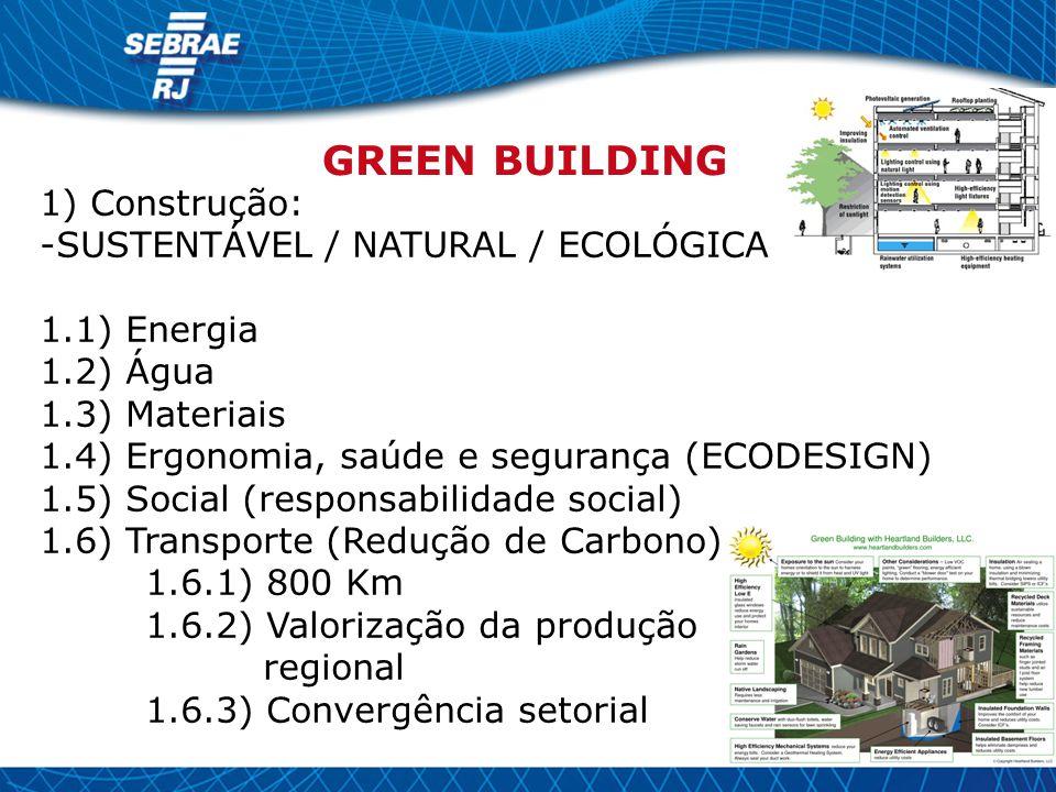 GREEN BUILDING 1) Construção: SUSTENTÁVEL / NATURAL / ECOLÓGICA