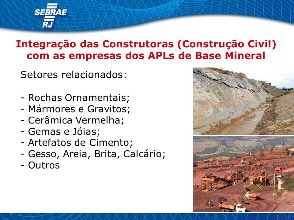 Integração das Construtoras (Construção Civil)