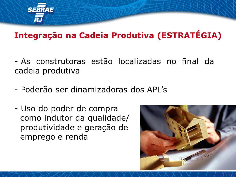 Integração na Cadeia Produtiva (ESTRATÉGIA)