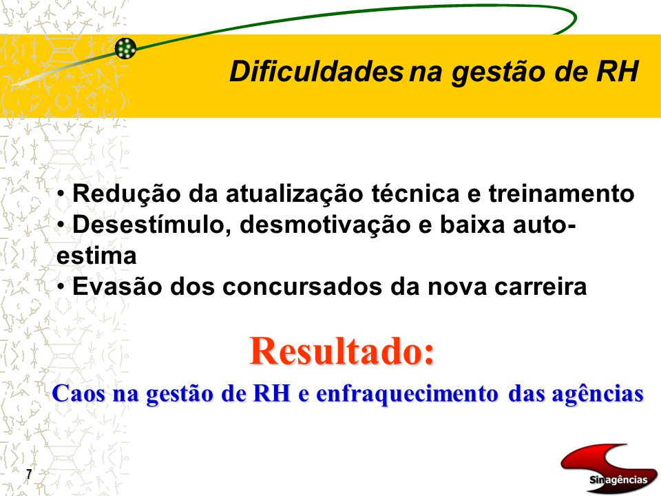 Resultado: Dificuldades na gestão de RH