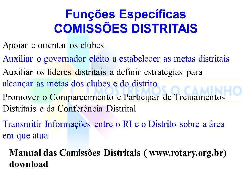 Funções Específicas COMISSÕES DISTRITAIS