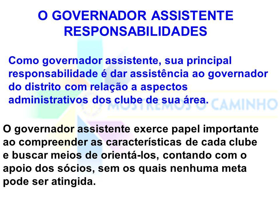 O GOVERNADOR ASSISTENTE RESPONSABILIDADES