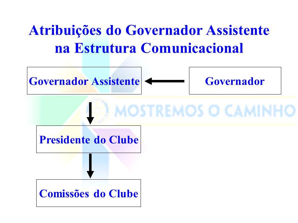 Atribuições do Governador Assistente na Estrutura Comunicacional
