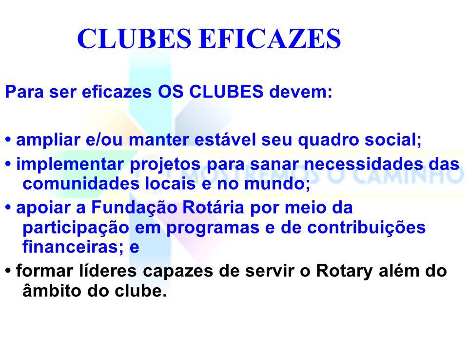CLUBES EFICAZES Para ser eficazes OS CLUBES devem: