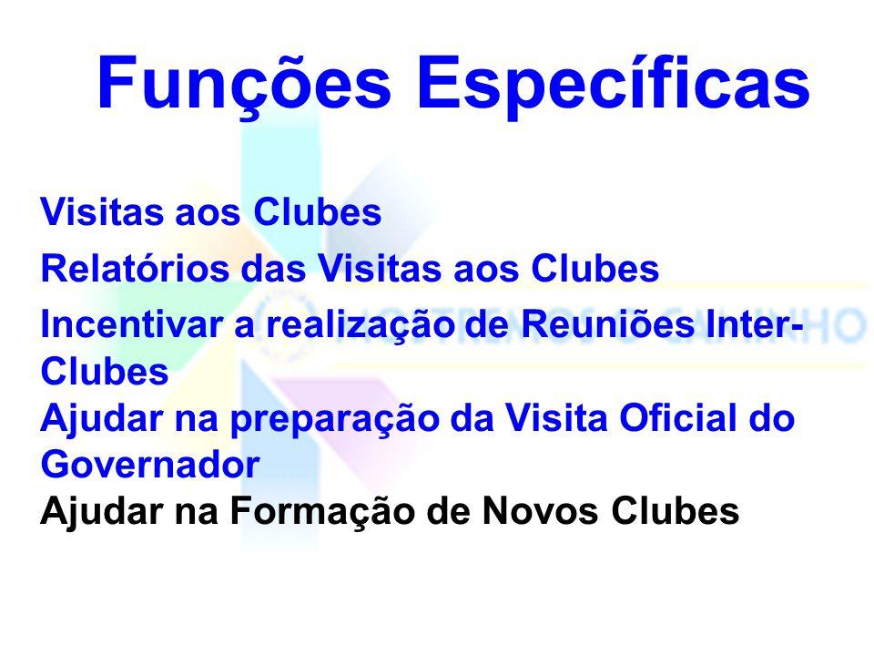 Funções Específicas Visitas aos Clubes