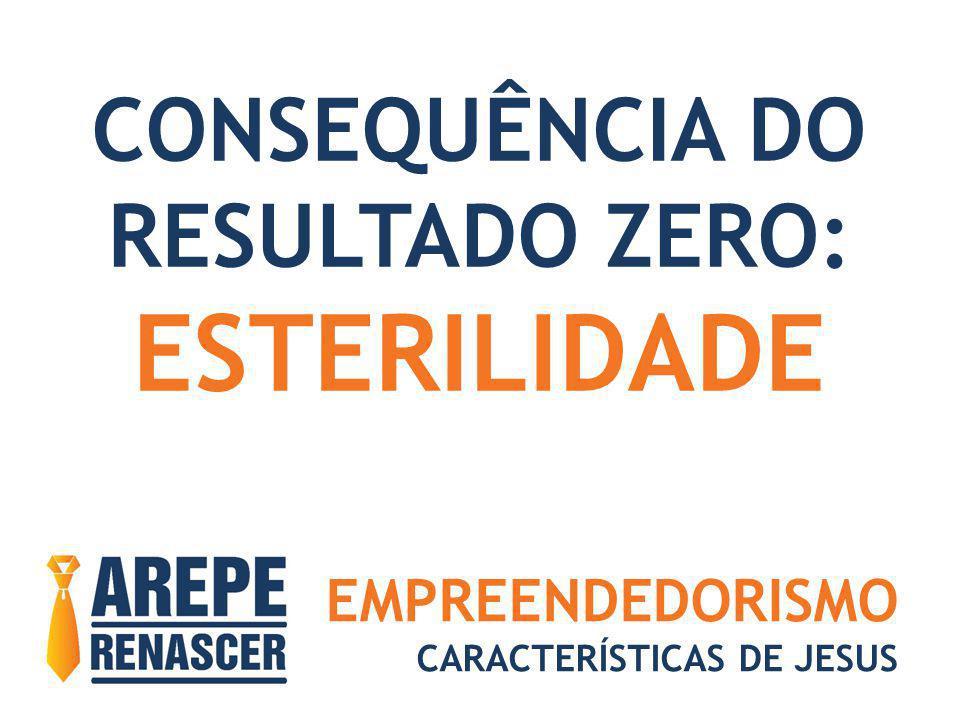 ESTERILIDADE CONSEQUÊNCIA DO RESULTADO ZERO: EMPREENDEDORISMO