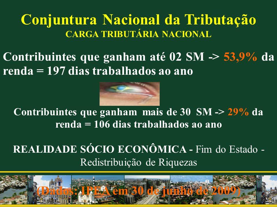 Conjuntura Nacional da Tributação