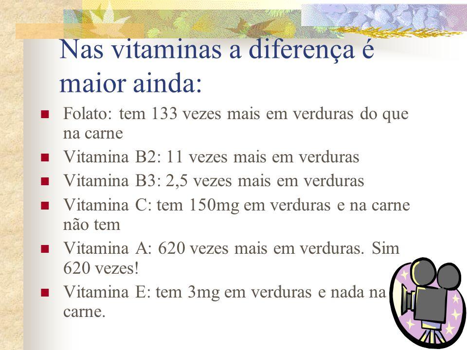 Nas vitaminas a diferença é maior ainda: