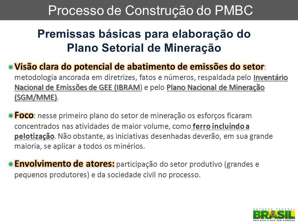 Premissas básicas para elaboração do Plano Setorial de Mineração