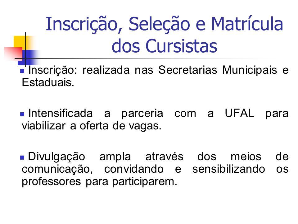 Inscrição, Seleção e Matrícula dos Cursistas