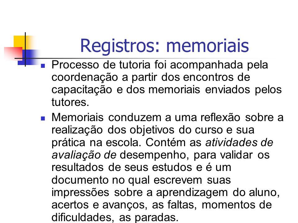Registros: memoriais