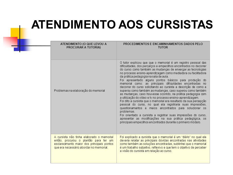 ATENDIMENTO AOS CURSISTAS
