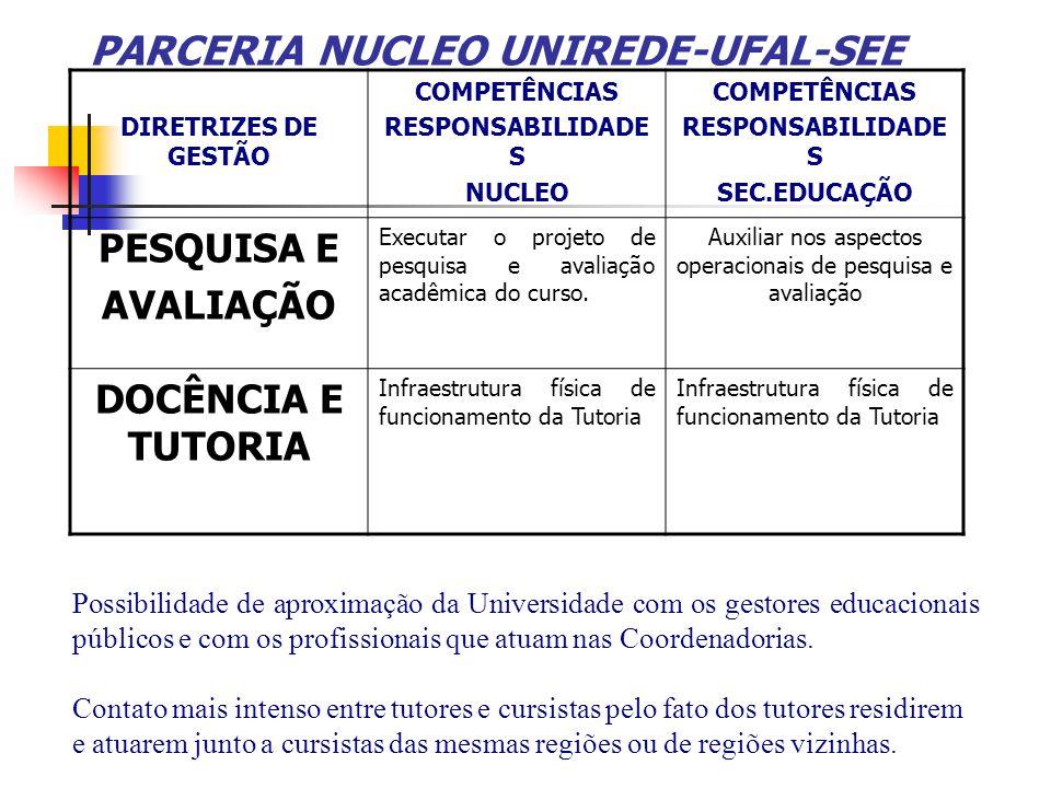 PARCERIA NUCLEO UNIREDE-UFAL-SEE