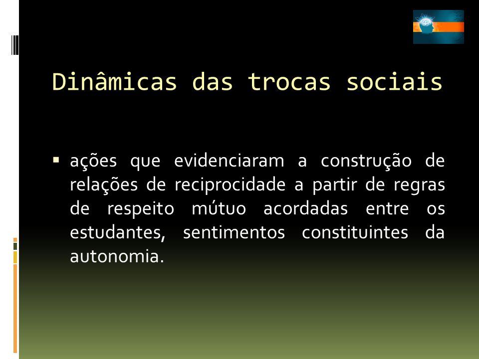 Dinâmicas das trocas sociais