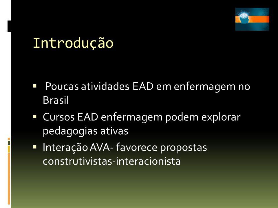 Introdução Poucas atividades EAD em enfermagem no Brasil