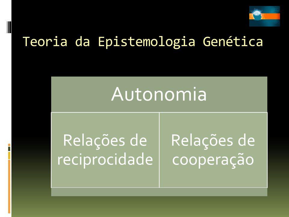 Teoria da Epistemologia Genética