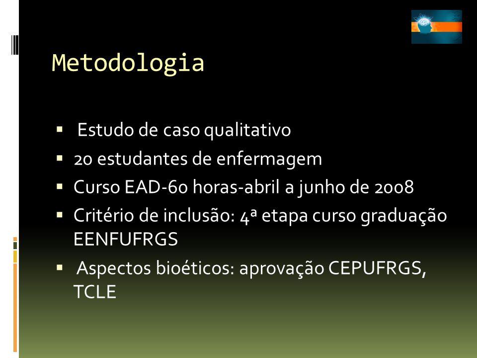 Metodologia Estudo de caso qualitativo 20 estudantes de enfermagem