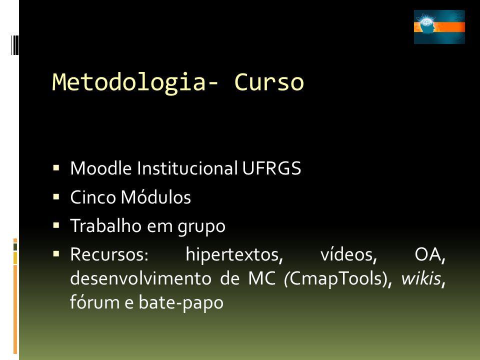Metodologia- Curso Moodle Institucional UFRGS Cinco Módulos
