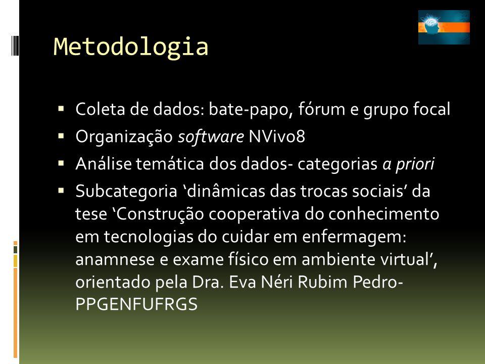 Metodologia Coleta de dados: bate-papo, fórum e grupo focal