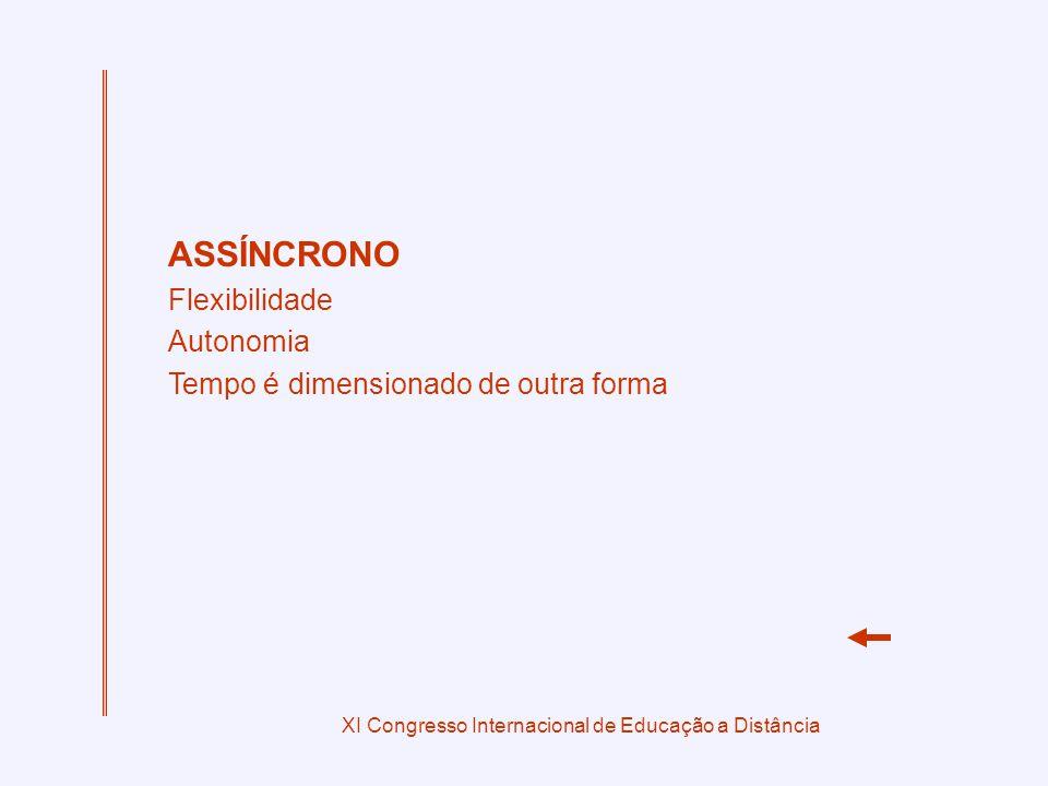 XI Congresso Internacional de Educação a Distância