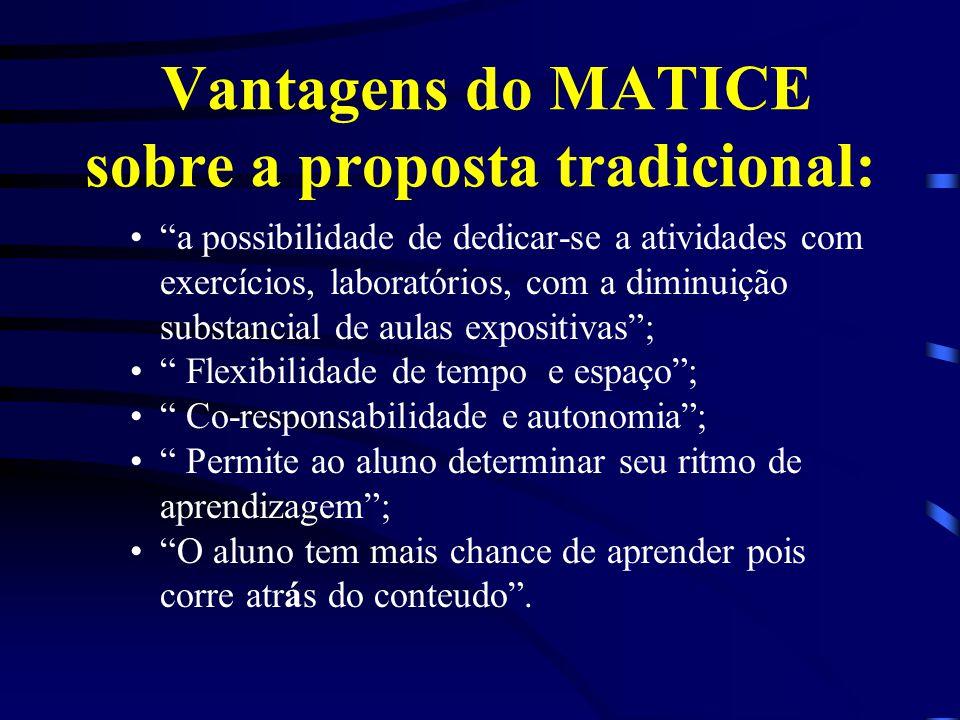 Vantagens do MATICE sobre a proposta tradicional: