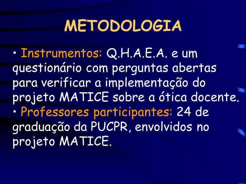 METODOLOGIA Instrumentos: Q.H.A.E.A. e um questionário com perguntas abertas para verificar a implementação do projeto MATICE sobre a ótica docente.
