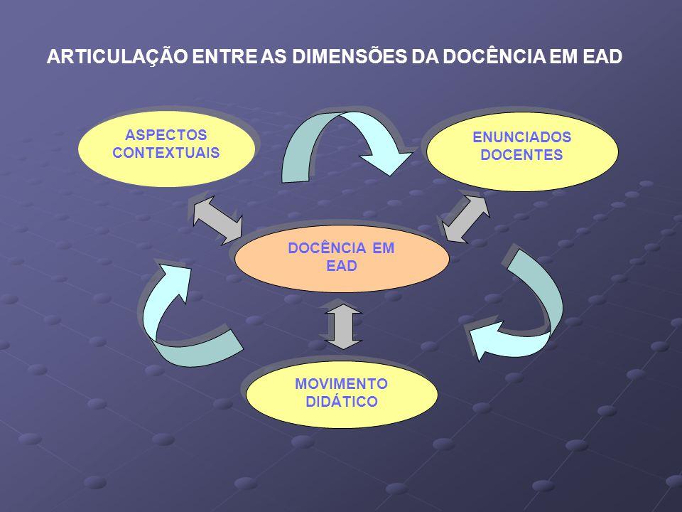 ARTICULAÇÃO ENTRE AS DIMENSÕES DA DOCÊNCIA EM EAD