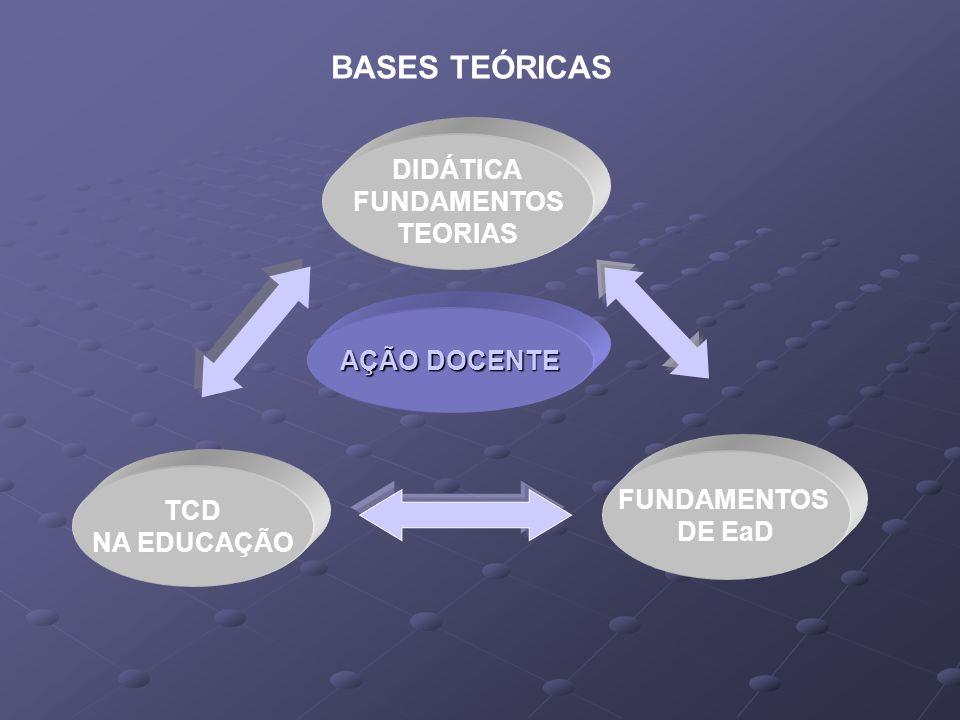 BASES TEÓRICAS DIDÁTICA FUNDAMENTOS TEORIAS AÇÃO DOCENTE FUNDAMENTOS