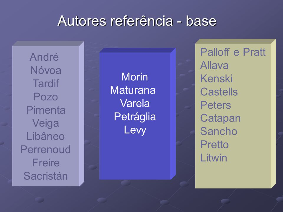Autores referência - base