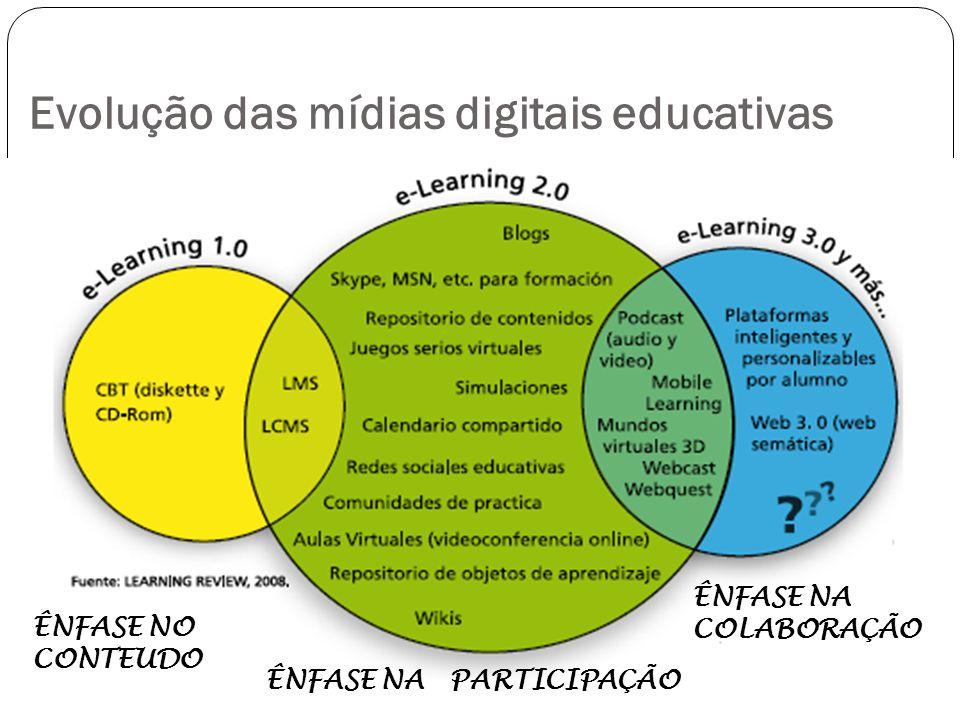 Evolução das mídias digitais educativas