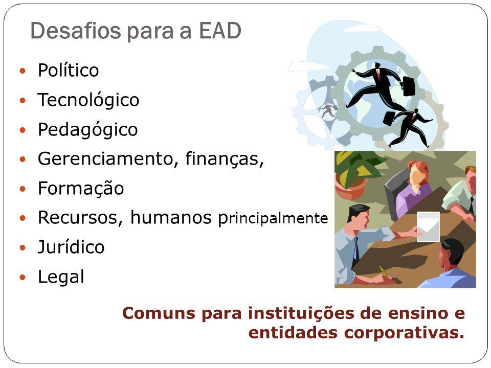 Desafios para a EAD Político Tecnológico Pedagógico