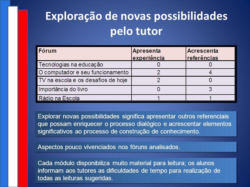 Exploração de novas possibilidades pelo tutor