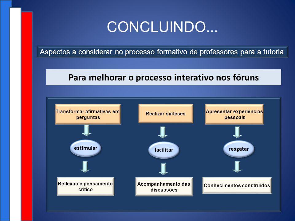 Para melhorar o processo interativo nos fóruns