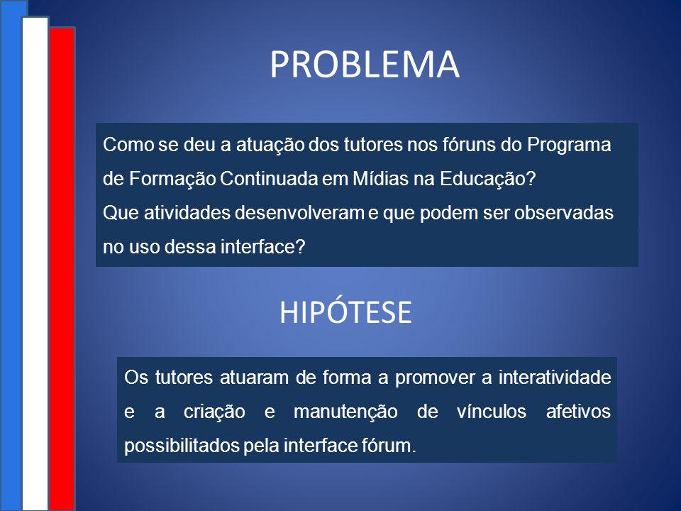 PROBLEMA Como se deu a atuação dos tutores nos fóruns do Programa de Formação Continuada em Mídias na Educação