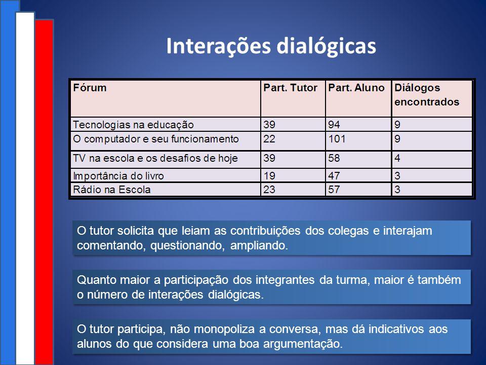 Interações dialógicas