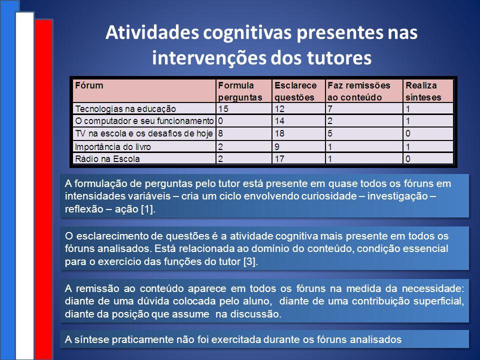 Atividades cognitivas presentes nas intervenções dos tutores