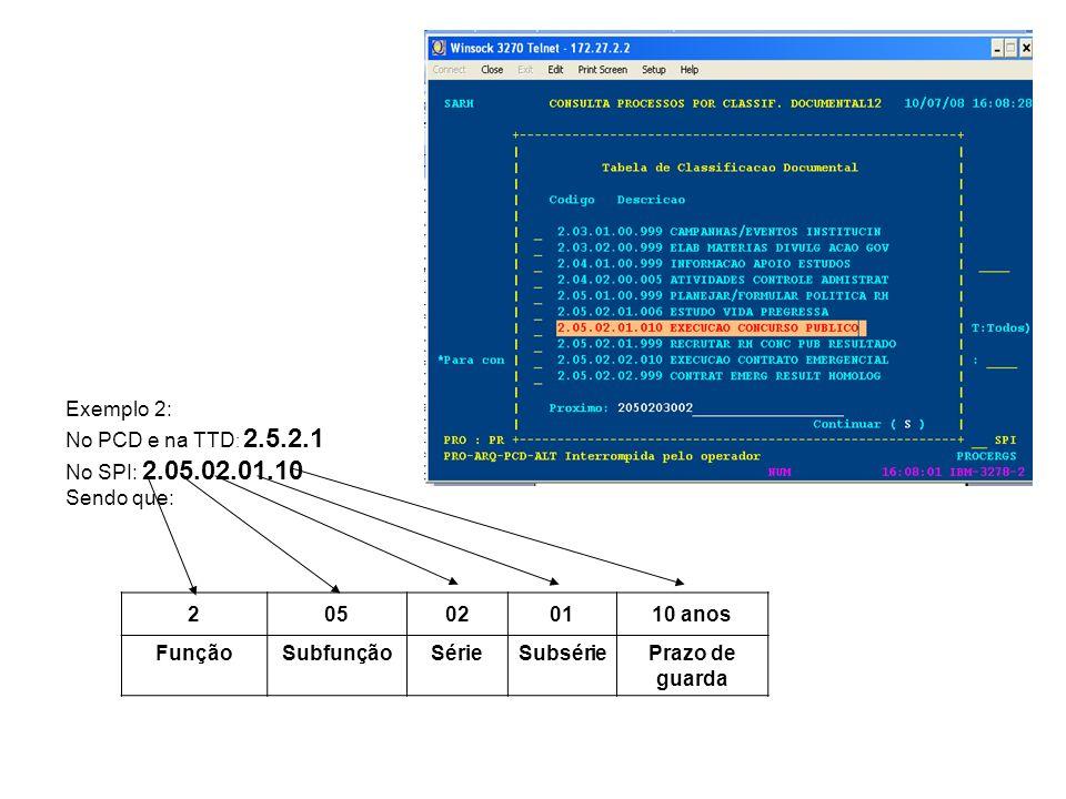 Exemplo 2:No PCD e na TTD: 2.5.2.1. No SPI: 2.05.02.01.10. Sendo que: 2. 05. 02. 01. 10 anos. Função.