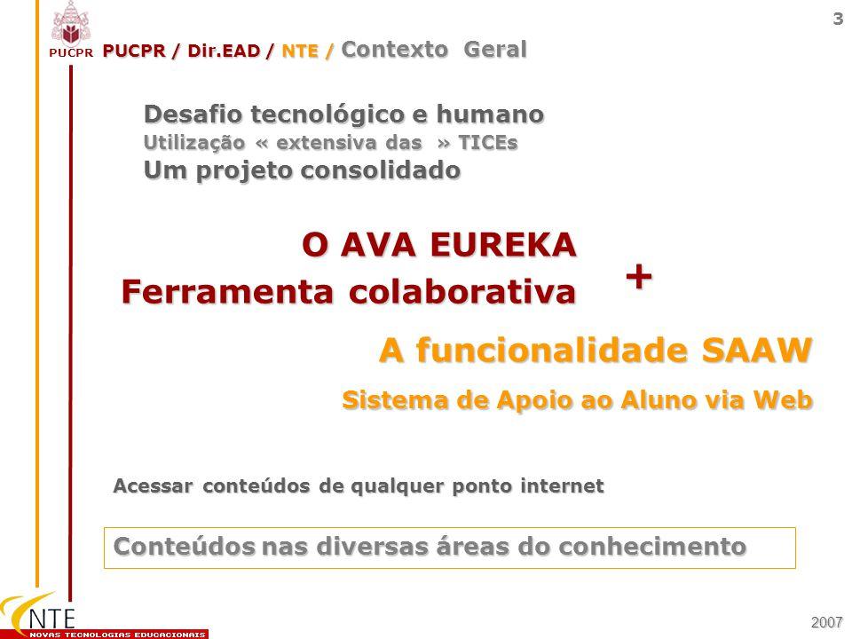 PUCPR / Dir.EAD / NTE / Contexto Geral