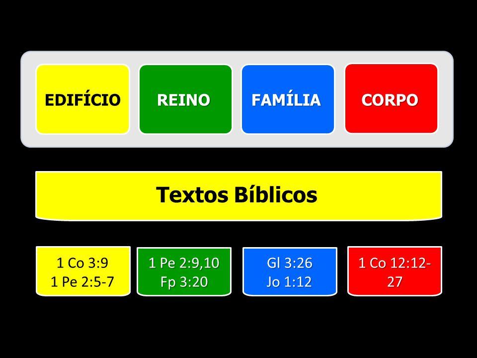Textos Bíblicos EDIFÍCIO REINO FAMÍLIA CORPO 1 Co 3:9 1 Pe 2:5-7
