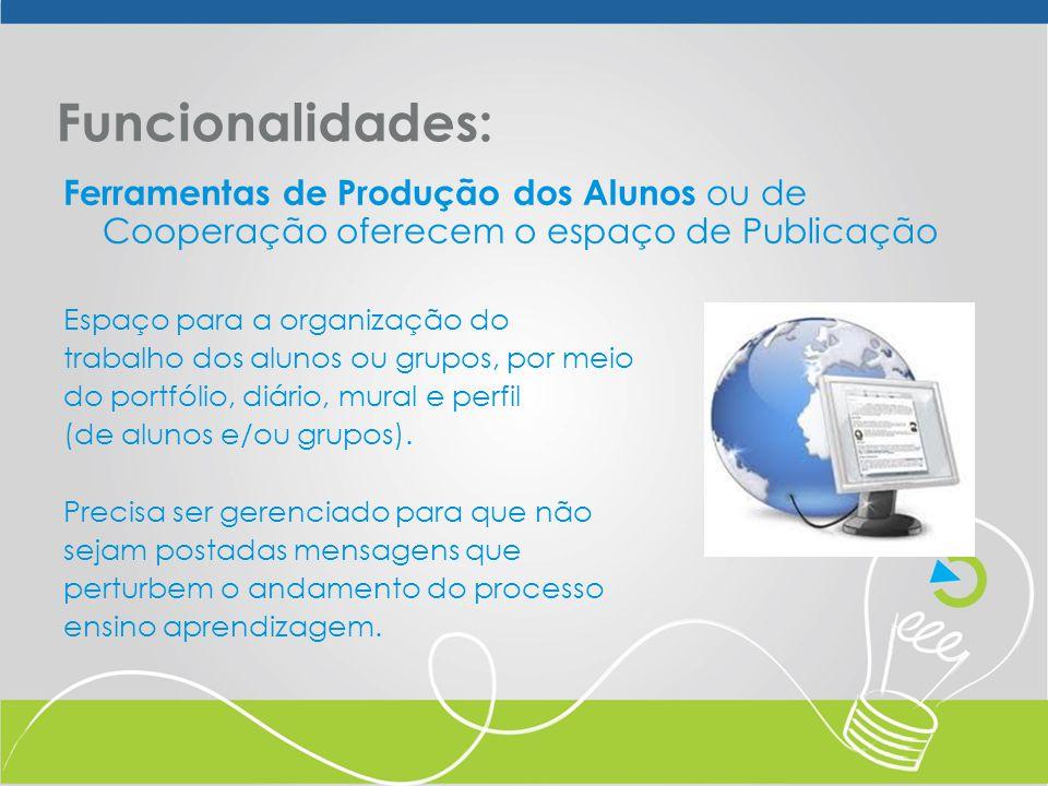 Funcionalidades: Ferramentas de Produção dos Alunos ou de Cooperação oferecem o espaço de Publicação.
