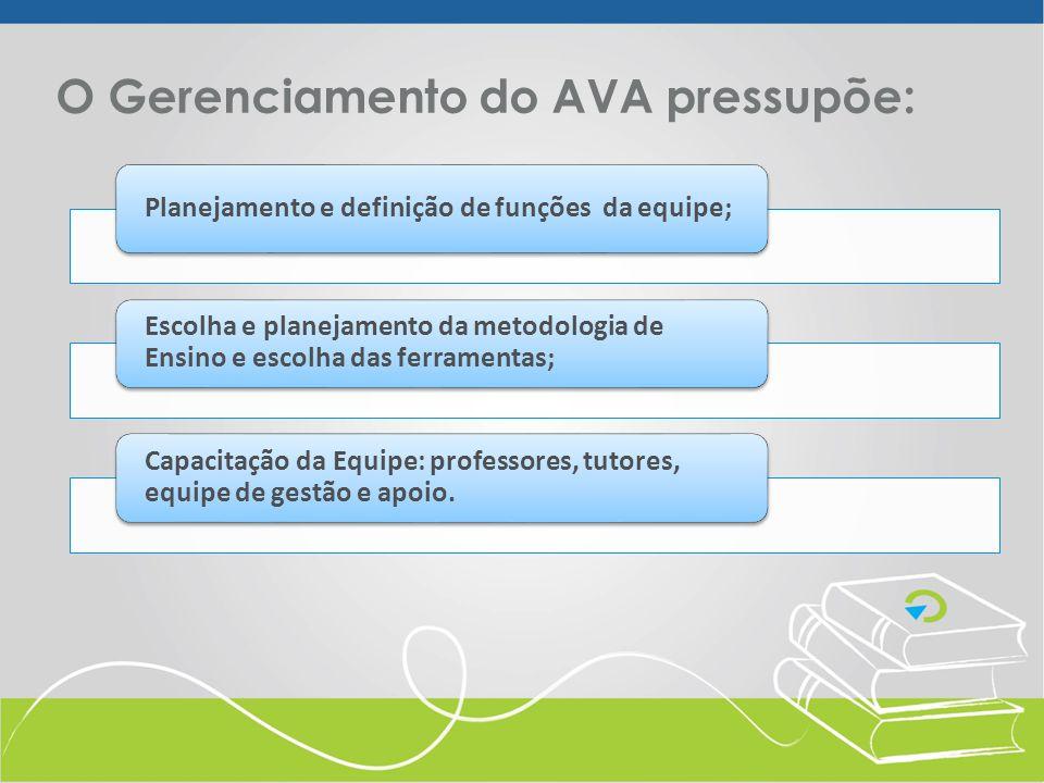 O Gerenciamento do AVA pressupõe: