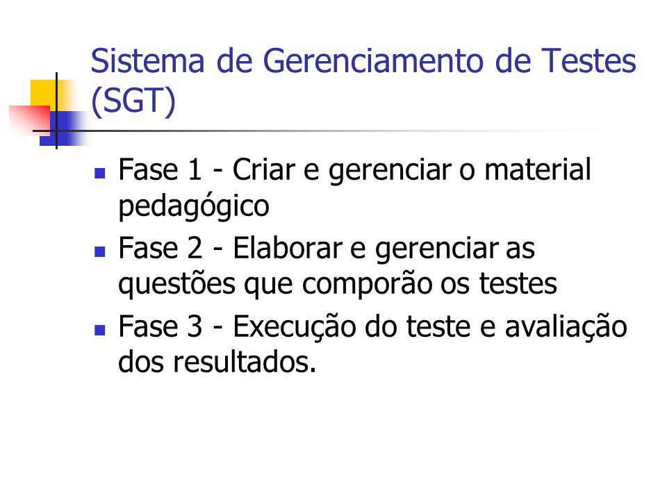 Sistema de Gerenciamento de Testes (SGT)