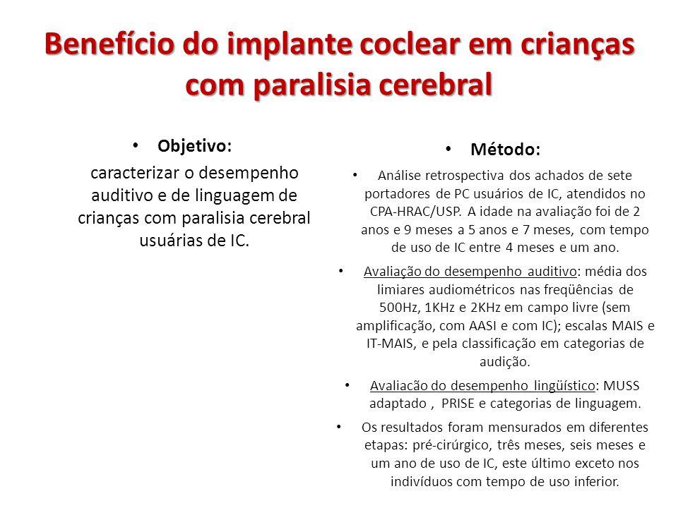 Benefício do implante coclear em crianças com paralisia cerebral