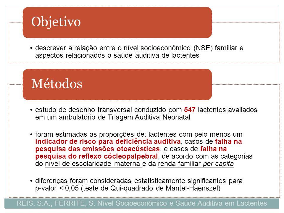 Objetivo descrever a relação entre o nível socioeconômico (NSE) familiar e aspectos relacionados à saúde auditiva de lactentes.